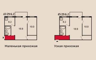 Маленький зал – как его зрительно увеличить? Советы по увеличению зрения