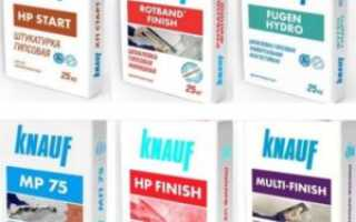 Штукатурка Кнауф – выбор профессионалов