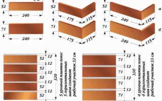 Технология укладки и свойство клинкерной плитки