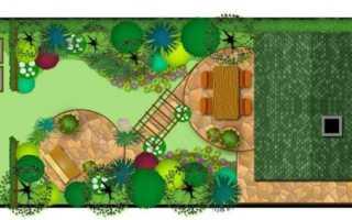 Ландшафтный дизайн: правила оформления участка своими руками