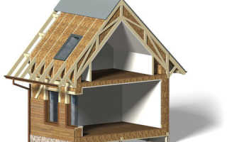 Новые виды экологически чистых теплоизоляционных материалов