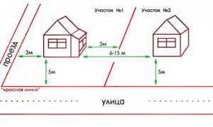 Какое расстояние должно быть между многоквартирным домом и частным