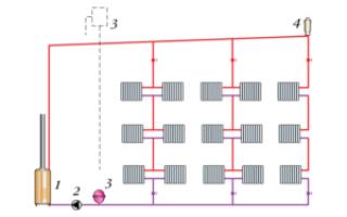 Система отопления в частном доме на Ленинградке: принцип работы, схемы, плюсы и минусы