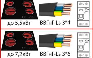 Подключение варочной панели к электросети – схемы, варианты подключения, пошаговая самостоятельная сборка