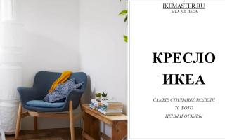 Кресло ИКЕА: 70 фото интерьеров, таблица всех моделей с ценами, рейтингом и обзором