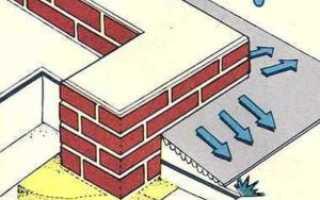 Отмостка своими руками: бетон, кирпич и гонт, утепленные, технология устройств и материалы