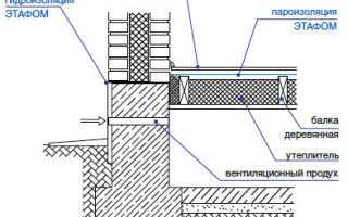 Какой стороной стелить Изобонд-В на бетонное перекрытие и какой на минвату