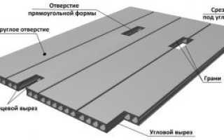 Монтаж плит перекрытия: инструкция по укладке