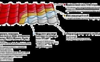 Модульная металлочерепица: преимущества перед классической плиткой