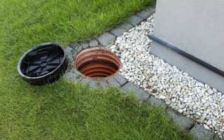 Канализация и канализация: нюансы выбора и монтажа – Статья – Журнал – FORUMHOUSE