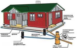Отвод дождевой воды в частном доме: хранение, устройство своими руками